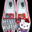 Inspiração Hello Kitty